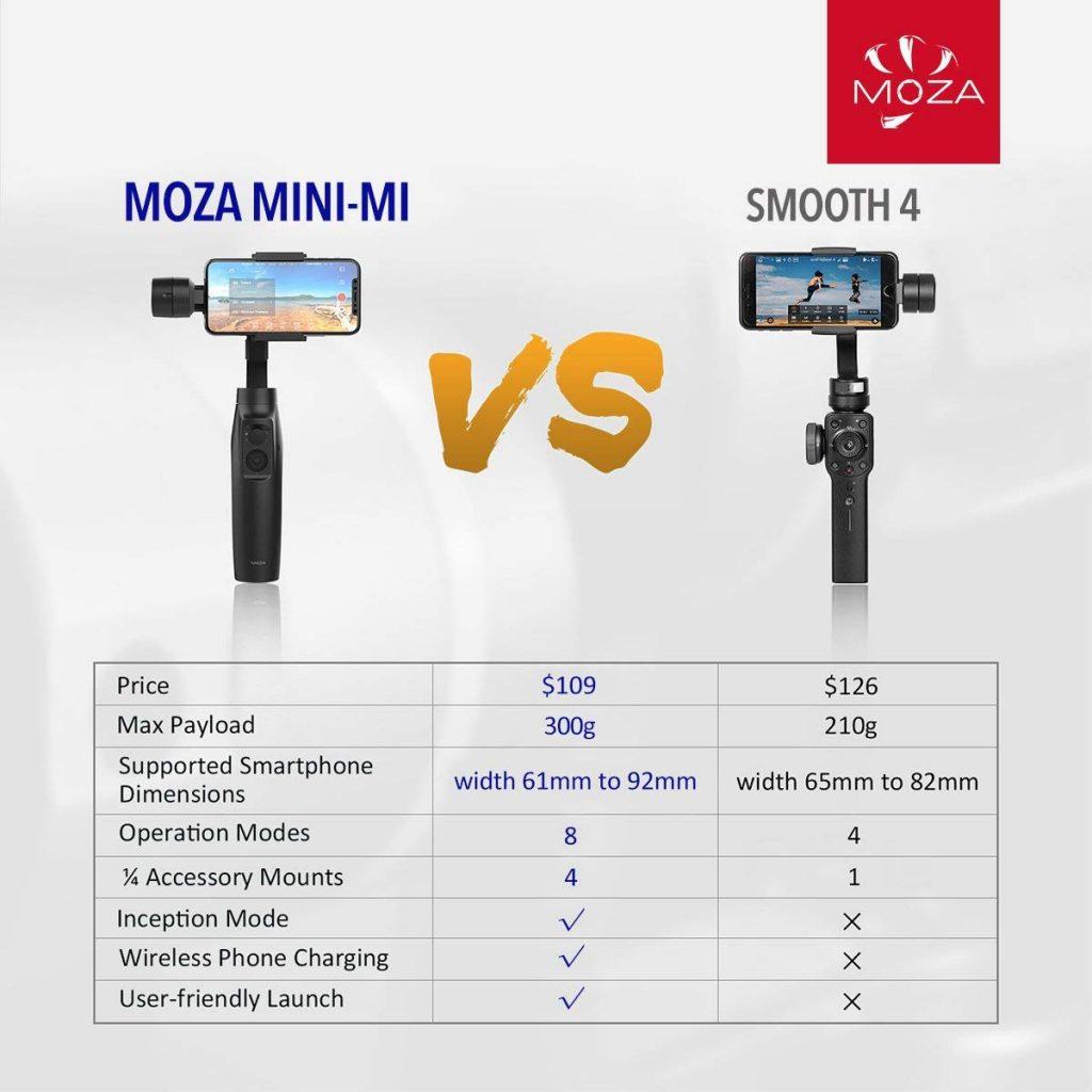 moza mini mi vs zhiyun smooth 4